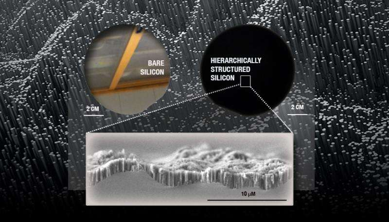 Reducing reflectivity in solar cells and optics with micro- and nanoscale structures