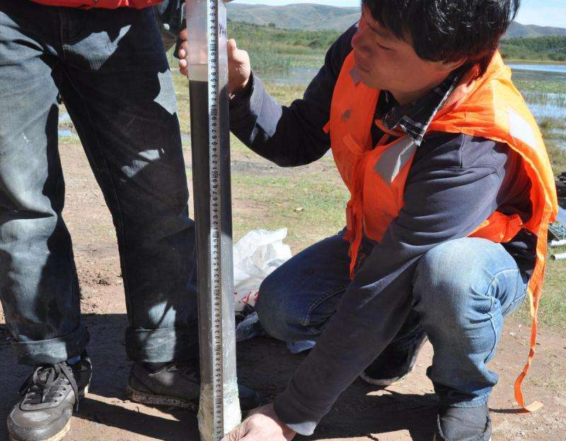 Research links aquatic ecosystem changes in the Chinese Loess Plateau to anthropogenic climate change