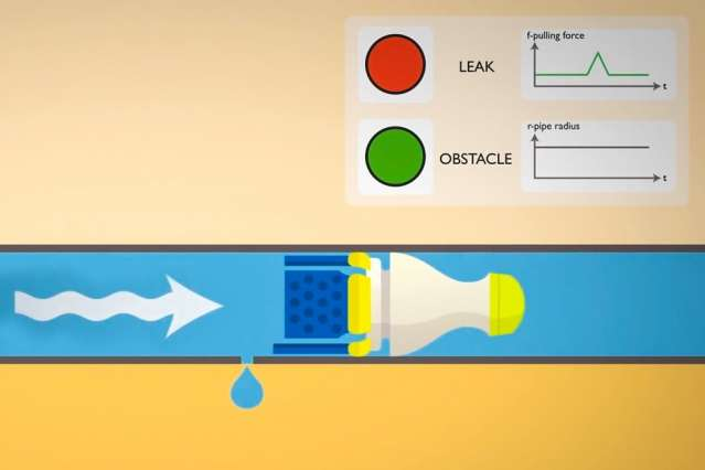 Robot can inspect water or gas pipes from the inside to find leaks long before they become catastrophic