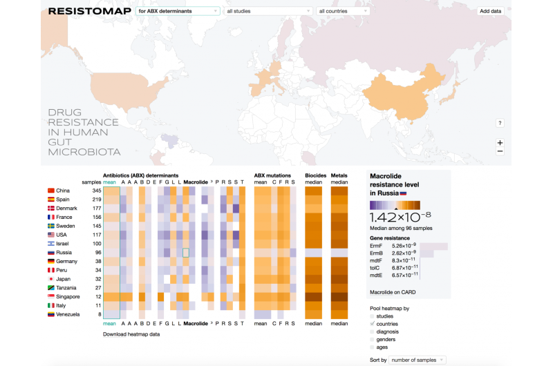 Russian scientists plot antibiotic resistance on a world map