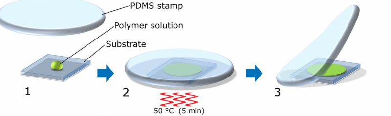 Saving the planet with flexible electronics