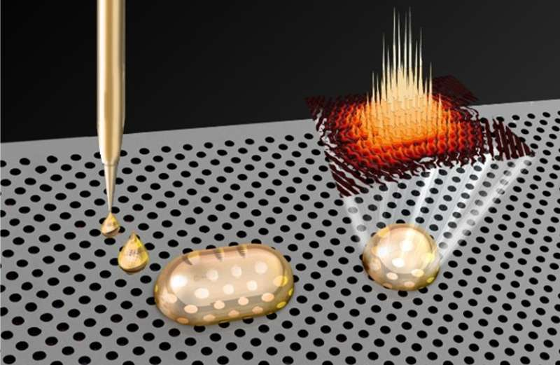Scientists write 'traps' for light with tiny ink droplets