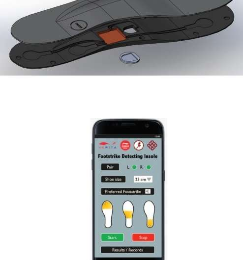 Sensing insole for footstrike pattern detection in runners