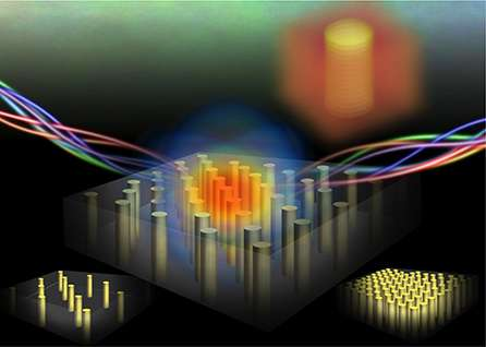 Single-step approach to constructing electromagnetic metamaterials uses tiny self-assembled pillars in composite films