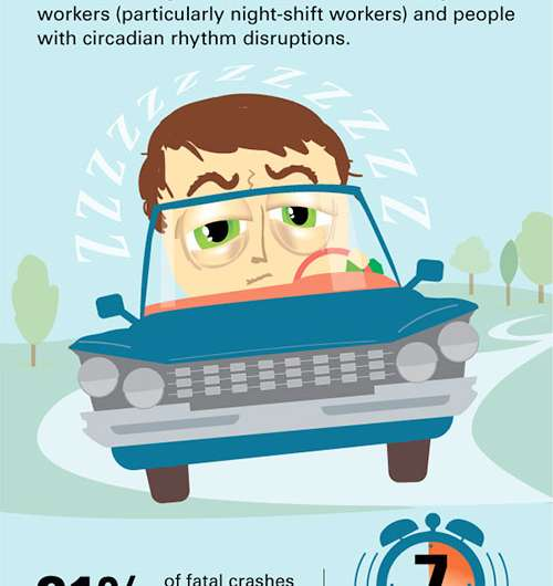 Sleepy drivers make dangerous drivers: how to stay awake behind the wheel