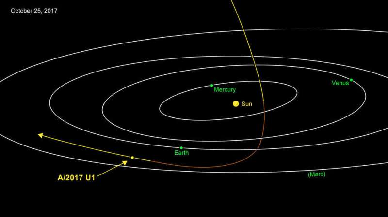 Small asteroid or comet 'visits' from beyond the solar system