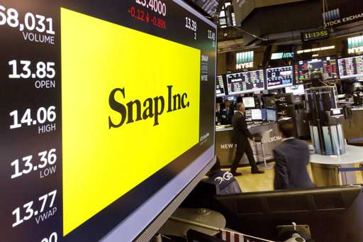 Snap stock hits lowest level since IPO after paltry earnings