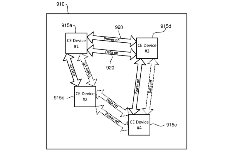 Sony patent application talks about method for wirelessly juicing up devices via NFC