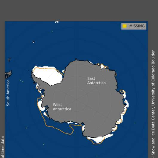 Storms caused massive Antarctic sea ice loss in 2016