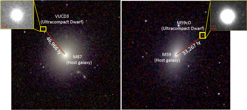 Supermassive black holes found in 2 tiny galaxies