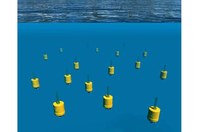 Swarm of underwater robots mimics ocean life