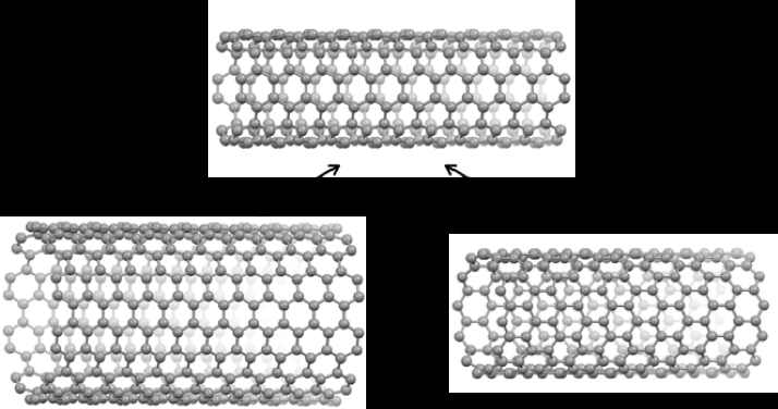 Synthesis of a carbon nanobelt with potential applications in nanotechnology