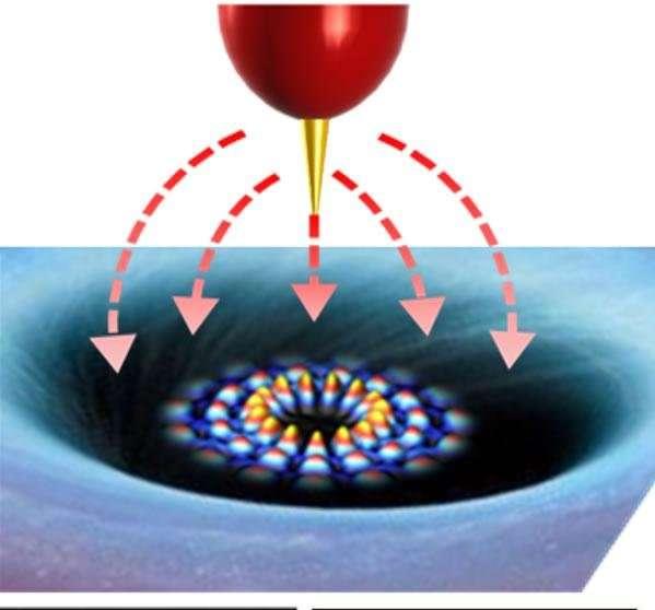 Taming 'wild' electrons in graphene