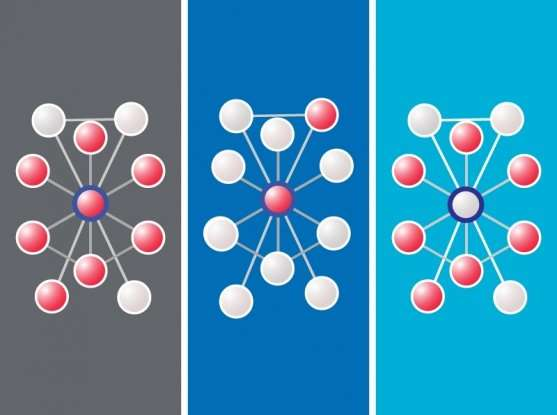 Tapping the genome's social network to find cancer drivers