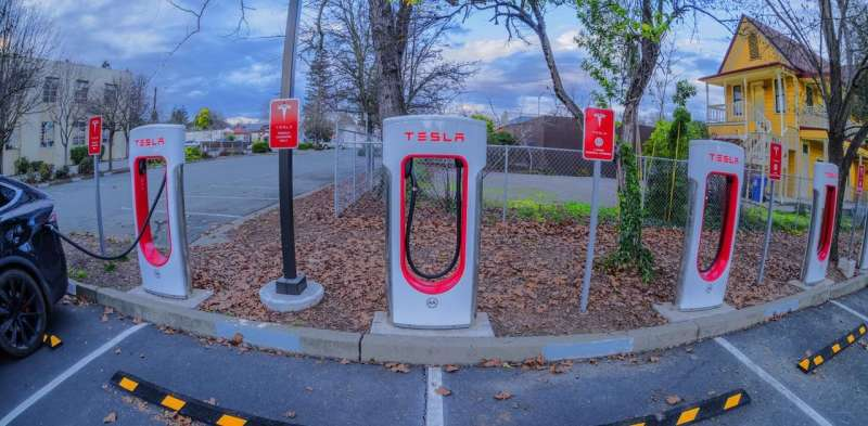 Three ways electric vehicles will change our world