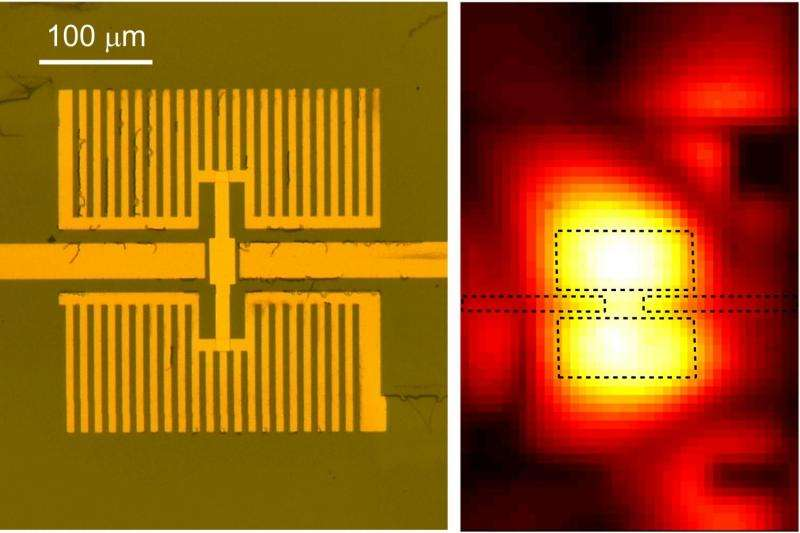 Ultrahigh sensitivity graphene infrared detectors for imaging and spectroscopy