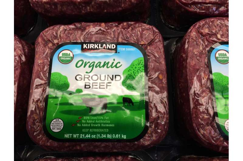 U of I study ranks which production attributes are most important to consumers when buying beef, chicken