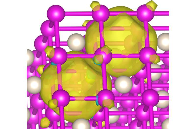 Up, up and away: Chemists say 'yes,' helium can form compounds