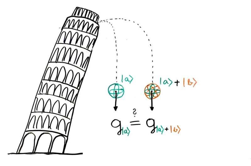 UQ physicist builds on Einstein and Galileo's work