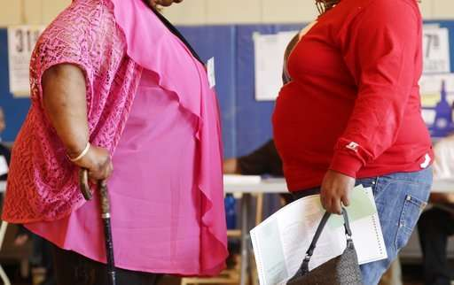 US obesity problem is not budging, new data shows