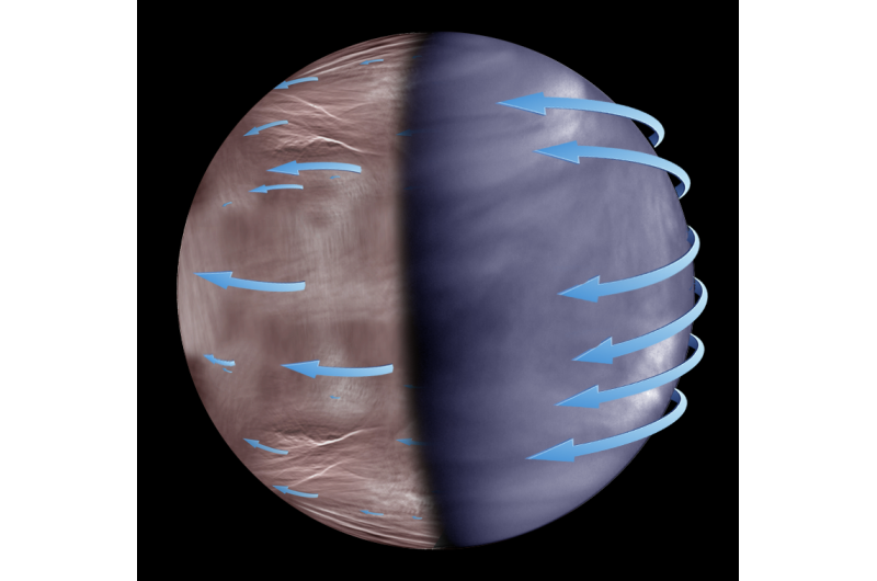 Venus's turbulent atmosphere
