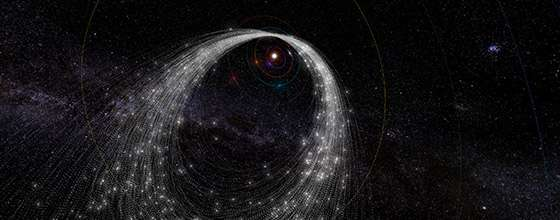 Warped meteor showers hit Earth at all angles