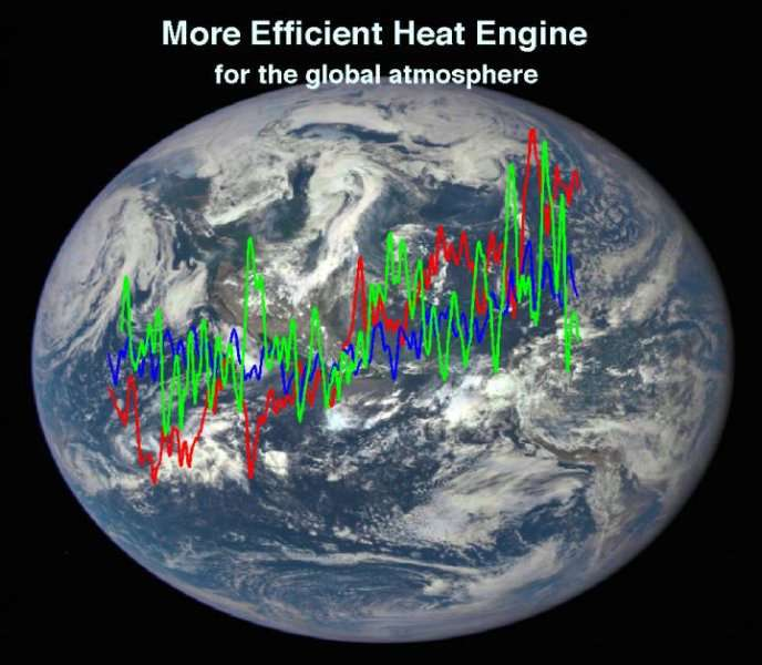 What the energy cycles of other planets can tell us about climate change on earth