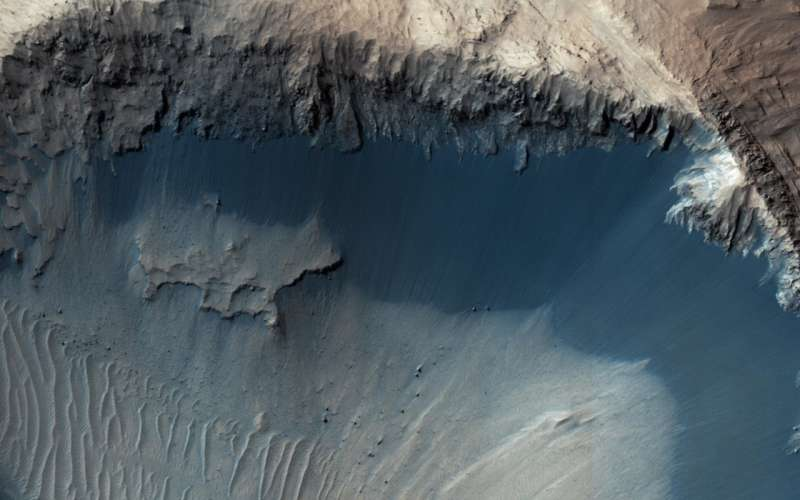 Where does the sand on Mars come from?