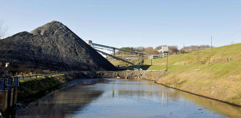 Why do coal mines need so much water?