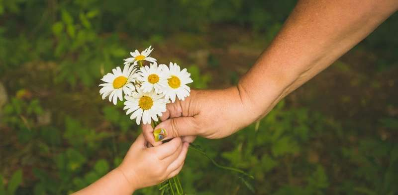 Why is it nice to be nice? Solving Darwin's puzzle of kindness