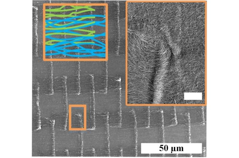 Wonder material? Novel nanotube structure strengthens thin films for flexible electronics