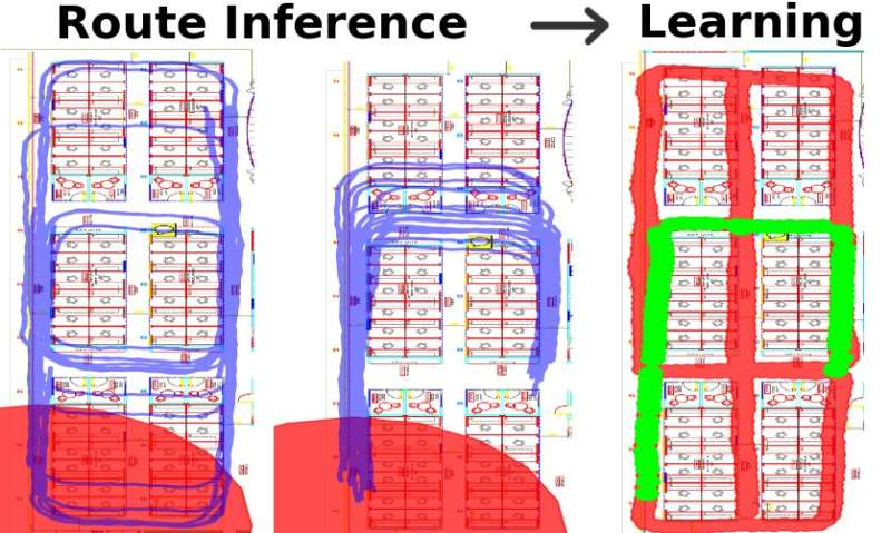 A robust AI-centric indoor positioning system