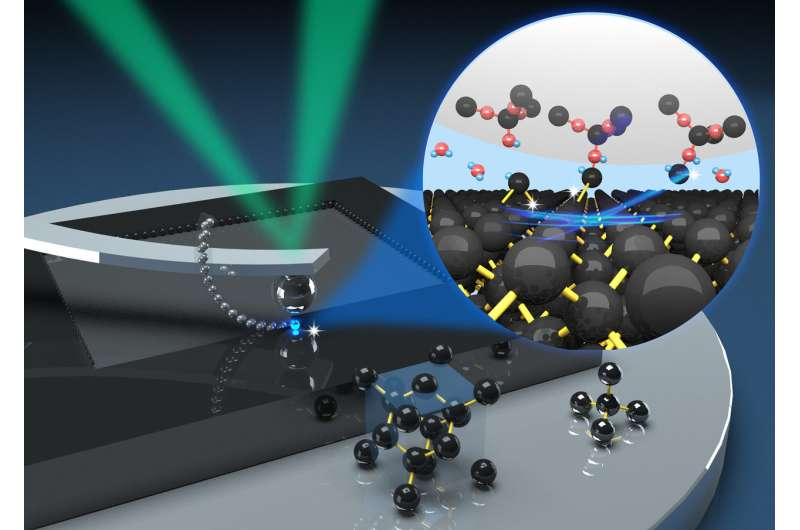 A simple method etches patterns at the atomic scale