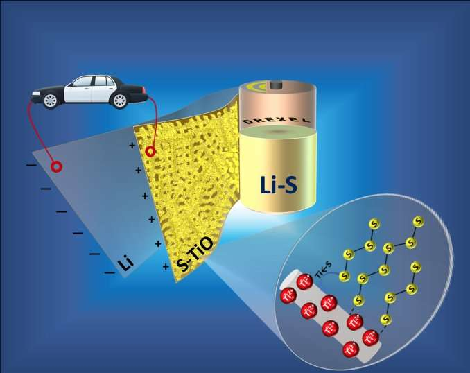 A stabilizing influence enables lithium-sulfur battery evolution