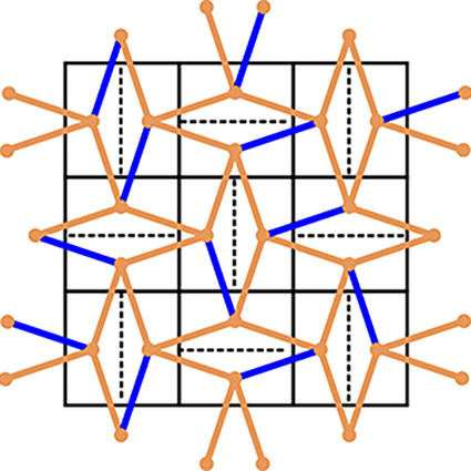 Finding order in disorder demonstrates a new state of matter