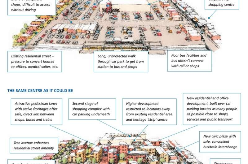 How cities still work around the dominance of parking space
