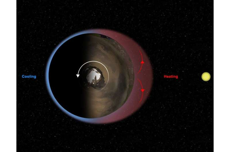 How life could help atmospheric tides slow a planet's rotation