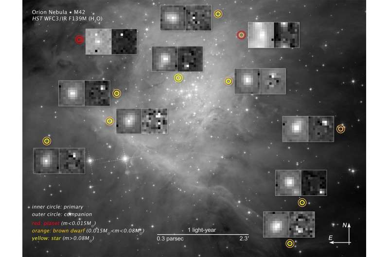 Hubble finds substellar objects in the Orion Nebula