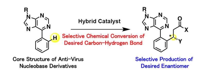 Hybrid catalyst with high enantiomer selectivity