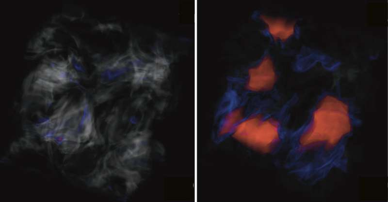 Magnetic waves create chaos in star-forming clouds