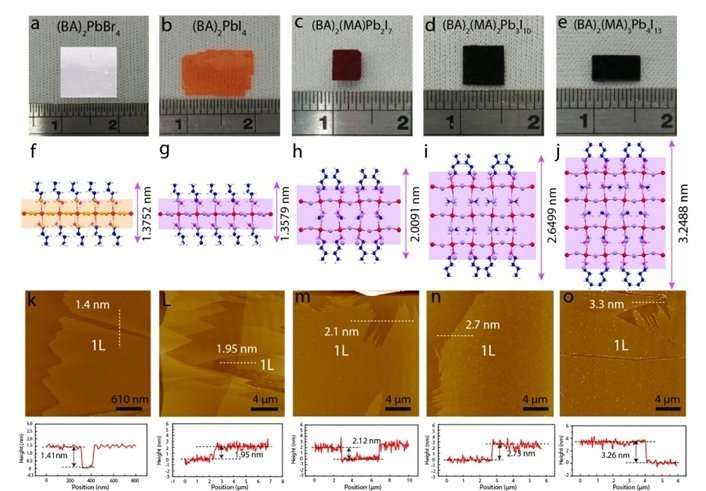 Molecularly thin hybrid perovskite for advanced optoelectronic applications