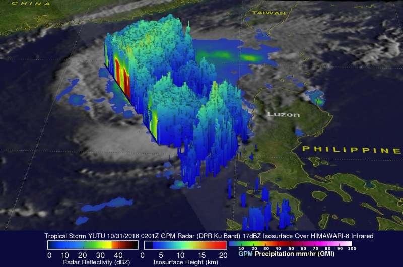 NASA's GPM examines weaker Tropical Storm Yutu's rainfall