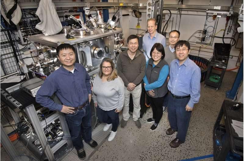 New capabilities at NSLS-II set to advance materials science