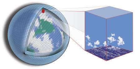 New climate model to be built from the ground up