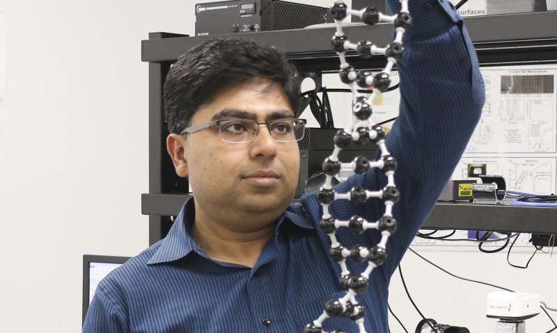 New optical sensor can determine if molecules are left or right 'handed'