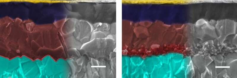 Perovskite solar cells: Mesoporous interface mitigates the impact of defects