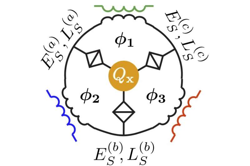 Physicists invent flux capacitor, break time-reversal symmetry