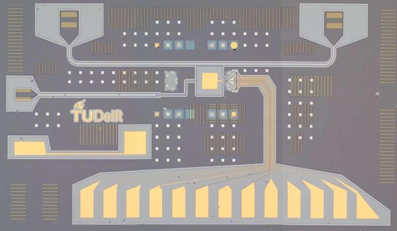 Quantum race accelerates development of silicon quantum chip