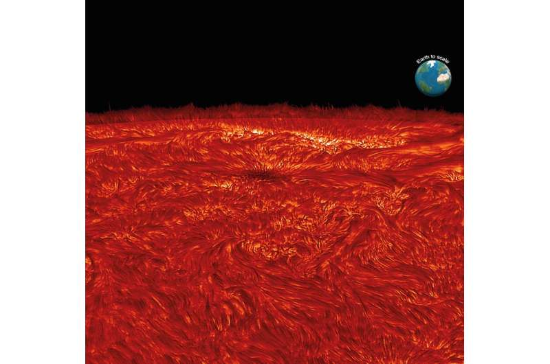 Queen's scientists crack 70-year-old mystery of how magnetic waves heat the Sun