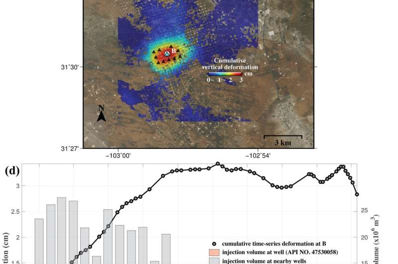 Radar images show large swath of Texas oil patch is heaving and sinking at alarming rates